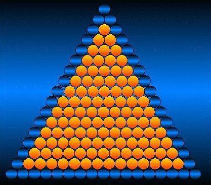 153 cercles