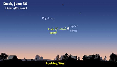Conjonction Jupiter/Vénus au soir du 30 Juin 2015