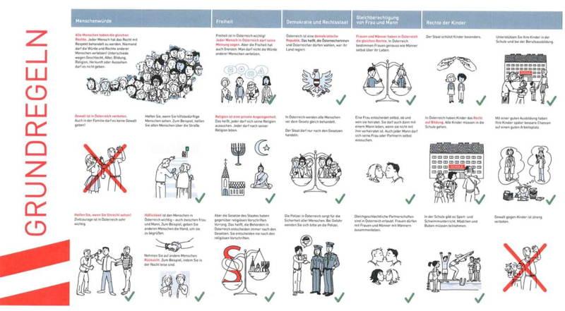 """Guide de conduite Suisse à l'attention des """"réfugiés"""""""