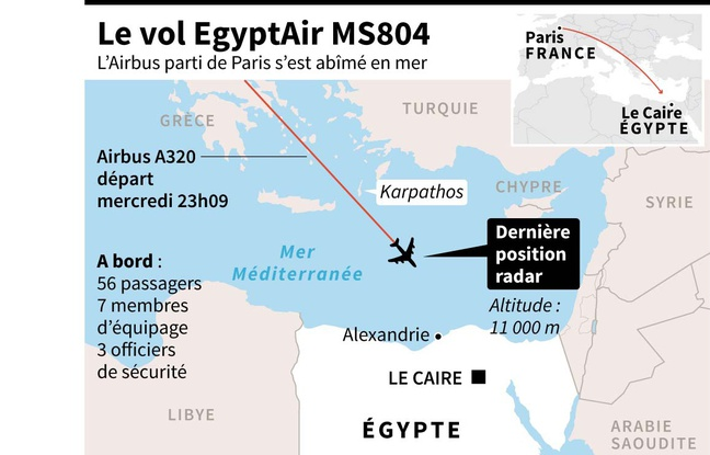 Vol Egypair de l'Airbus A320 MS 804