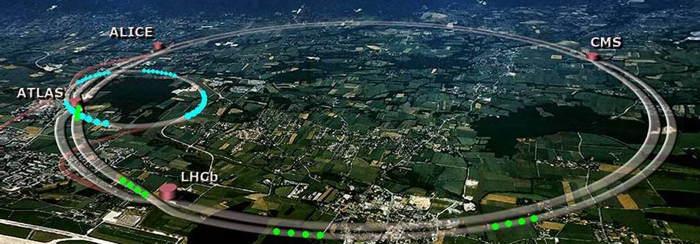 Emplacement su site du CERN  sur la frontière Franco-Helvétique, à proximité de La Ferney-Voltaire et Genève