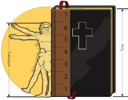 Bible et mesures