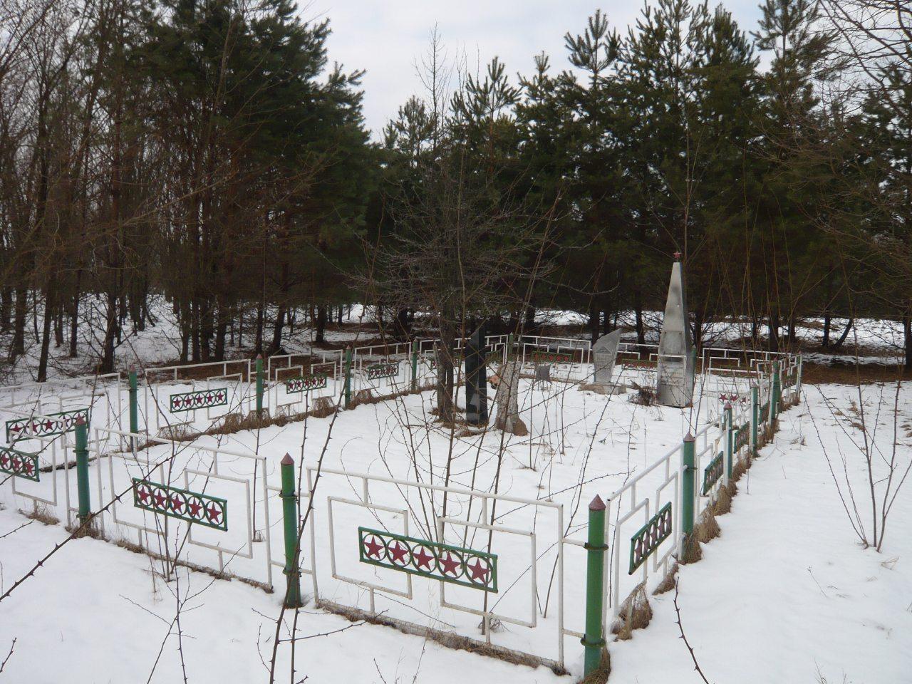 dans quel pays se trouve tchernobyl