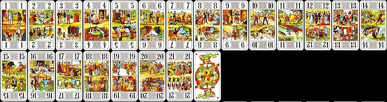Arcanes du jeu de Tarot