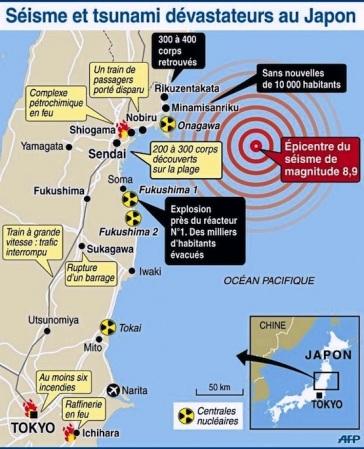 Représentation cartographique du séisme survenu le 11-03-11 au Japon
