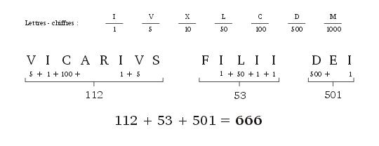 Noel et le 11/9 Part 2 (Bible et Nombres) dans Partages et Enseignements vicarius_filii_dei_666_latin