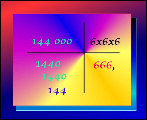 144000:216=666 + 144